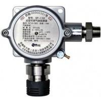 广州深圳进口华瑞SP-1102plus在线式可燃气体检测器