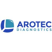 AROTEC自身免疫性甲状腺疾病的自身抗原 甲状腺过氧化物酶