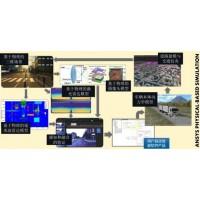 ANSYS自动驾驶仿真验证平台